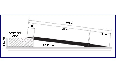 CRN65 Container Ramp Drawing